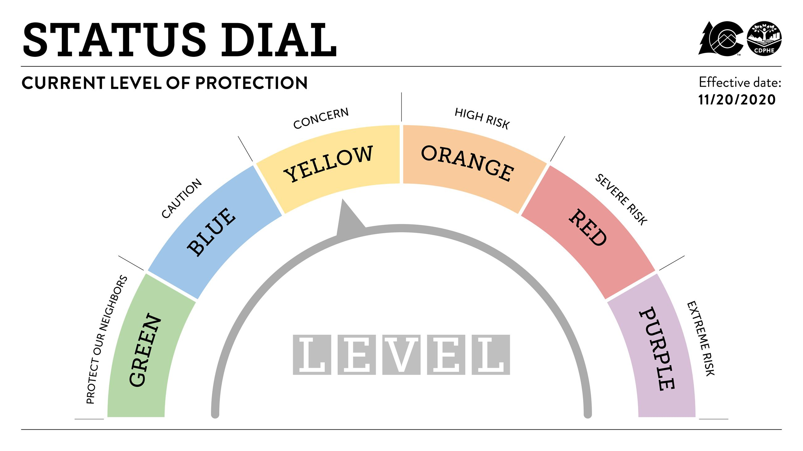 Dial-Level-Yellow-with-headline